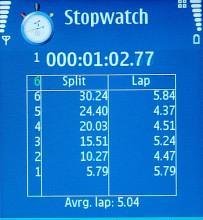 stopwatch-the best ever