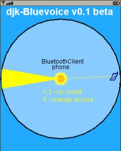 djk-bluevoice (beta)