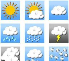 AccuWeather1.01.20 GegaGergalyGati