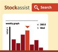 Stock Market v2.5