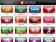 Aloqa (Java)