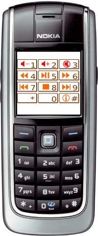 LIRC Remote