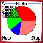 Monitor for Java