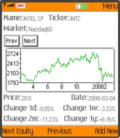 OT Mobile Chart