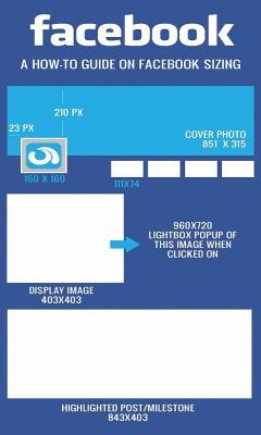 Facebook Chart app