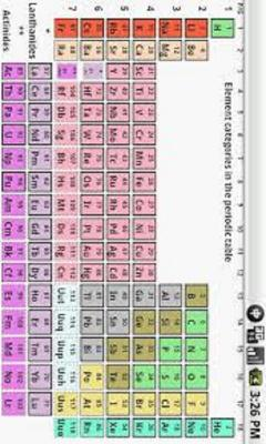 Full Periodic Table