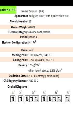 PeriodicTabler